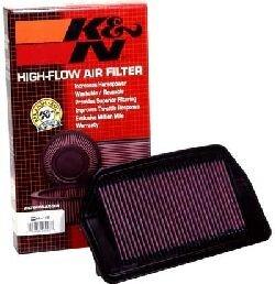 Vzduchový filtr pro motocykly Honda K&N HA-1199